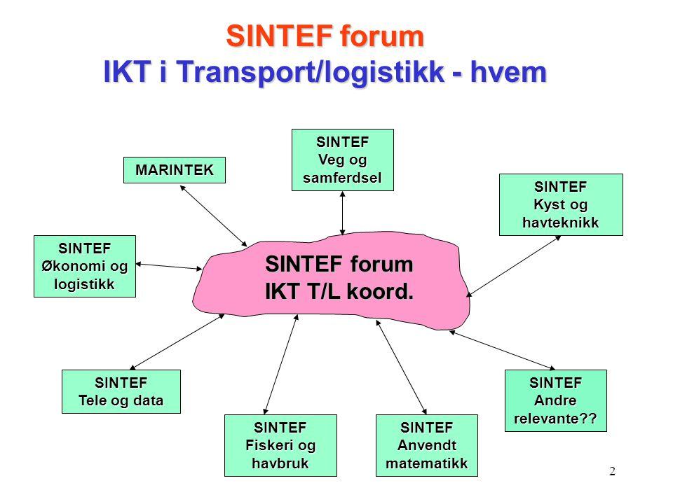 3 SINTEF forum IKT i transport/logistikk - for hvem 1 Offentlige myndigheter (dep.,dir.,vesen) 2 Transportører, speditører, rederier, 3-parts agenter 3 Transportbrukere og vareeiere 4 Sjåfører, styrmenn, andre førere 5 Leverandører av produkter, system, tjeneste og informasjon 6 Nettoperatører 7 FoU-miljøer (norske og europeiske)