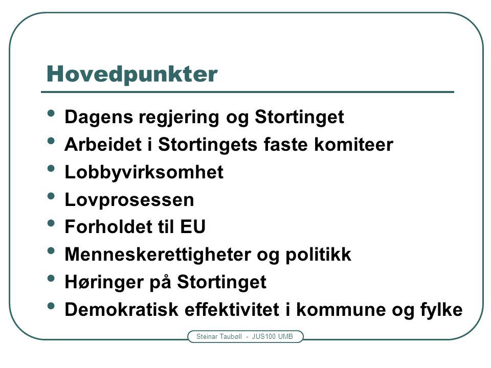 Steinar Taubøll - JUS100 UMB Hovedpunkter • Dagens regjering og Stortinget • Arbeidet i Stortingets faste komiteer • Lobbyvirksomhet • Lovprosessen •
