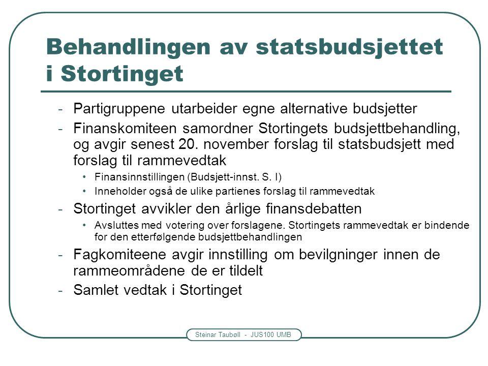 Steinar Taubøll - JUS100 UMB Behandlingen av statsbudsjettet i Stortinget -Partigruppene utarbeider egne alternative budsjetter -Finanskomiteen samord