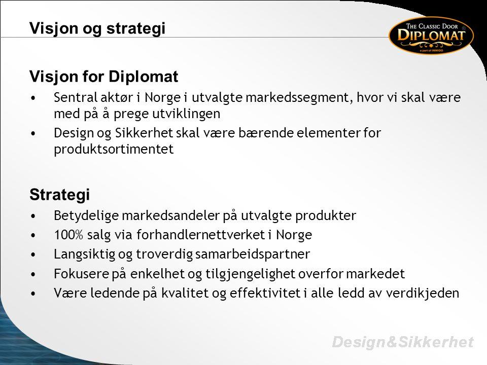 Visjon og strategi Visjon for Diplomat •Sentral aktør i Norge i utvalgte markedssegment, hvor vi skal være med på å prege utviklingen •Design og Sikke