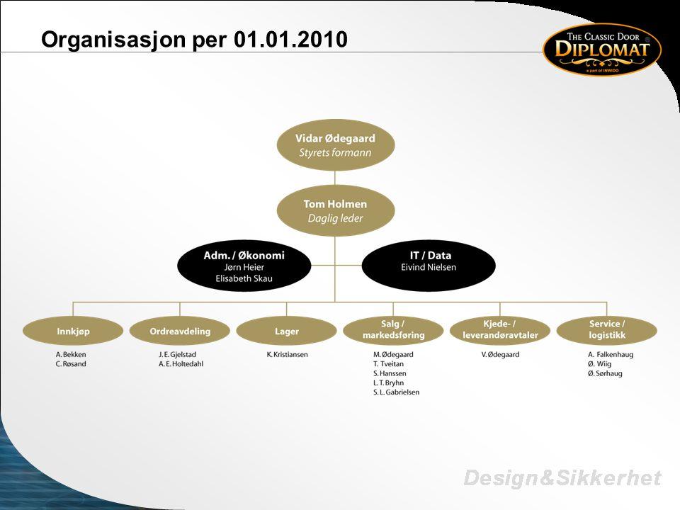 Organisasjon per 01.01.2010