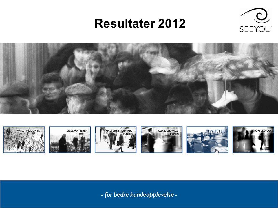 - for bedre kundeopplevelse - Resultater 2012