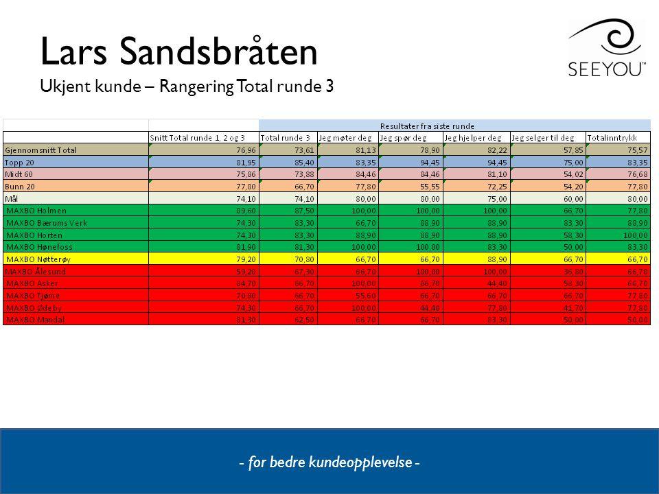 - for bedre kundeopplevelse - Lars Sandsbråten Ukjent kunde – Rangering Total runde 3