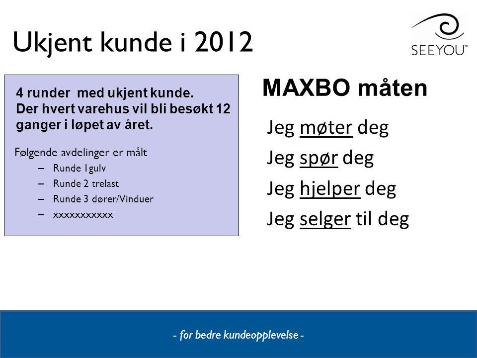 - for bedre kundeopplevelse - Ukjent kunde i 2012 Følgende avdelinger er målt – Runde 1gulv – Runde 2 trelast – Runde 3 dører/Vinduer – xxxxxxxxxxx 4
