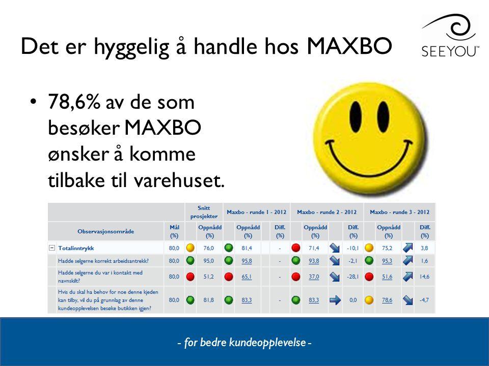 - for bedre kundeopplevelse - Det er hyggelig å handle hos MAXBO • 78,6% av de som besøker MAXBO ønsker å komme tilbake til varehuset.