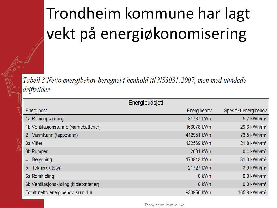 Trondheim kommune har lagt vekt på energiøkonomisering Trondheim kommune