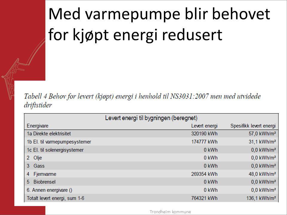 Med varmepumpe blir behovet for kjøpt energi redusert Trondheim kommune