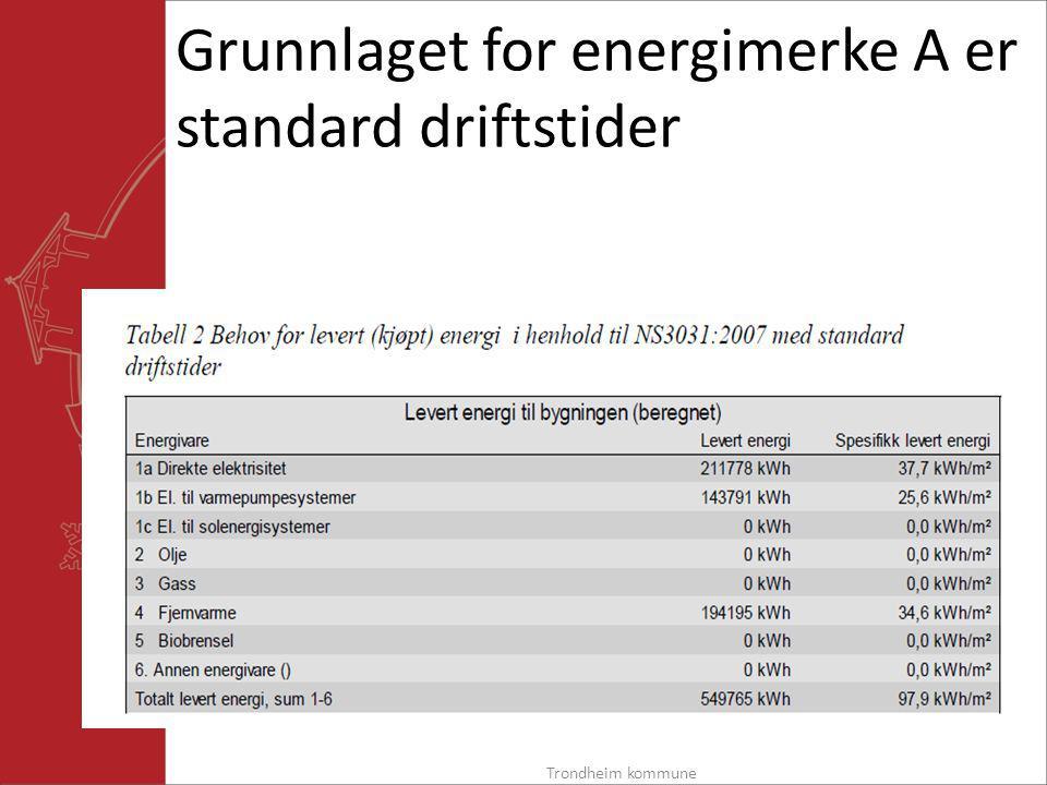 Grunnlaget for energimerke A er standard driftstider Trondheim kommune