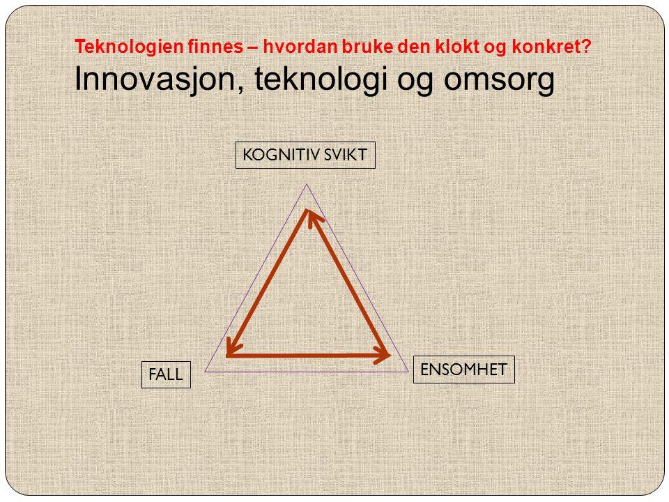 Teknologien finnes – hvordan bruke den klokt og konkret? Innovasjon, teknologi og omsorg FALL ENSOMHET KOGNITIV SVIKT