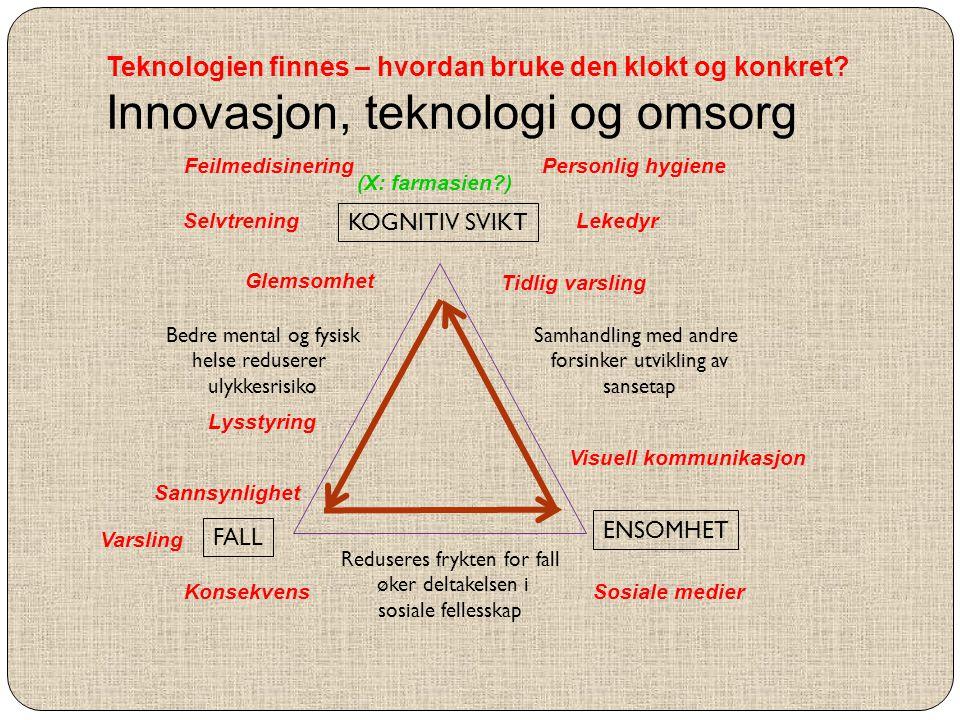 Teknologien finnes – hvordan bruke den klokt og konkret? Innovasjon, teknologi og omsorg FALL ENSOMHET KOGNITIV SVIKT Samhandling med andre forsinker