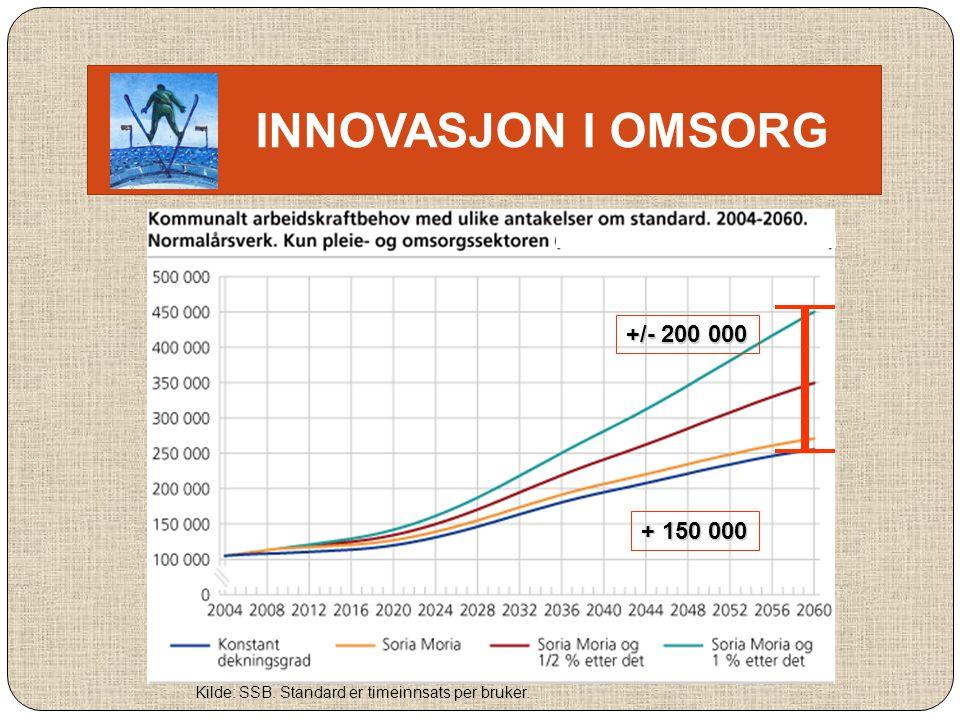 INNOVASJON I OMSORG  virker ikke denne over hele Norge.