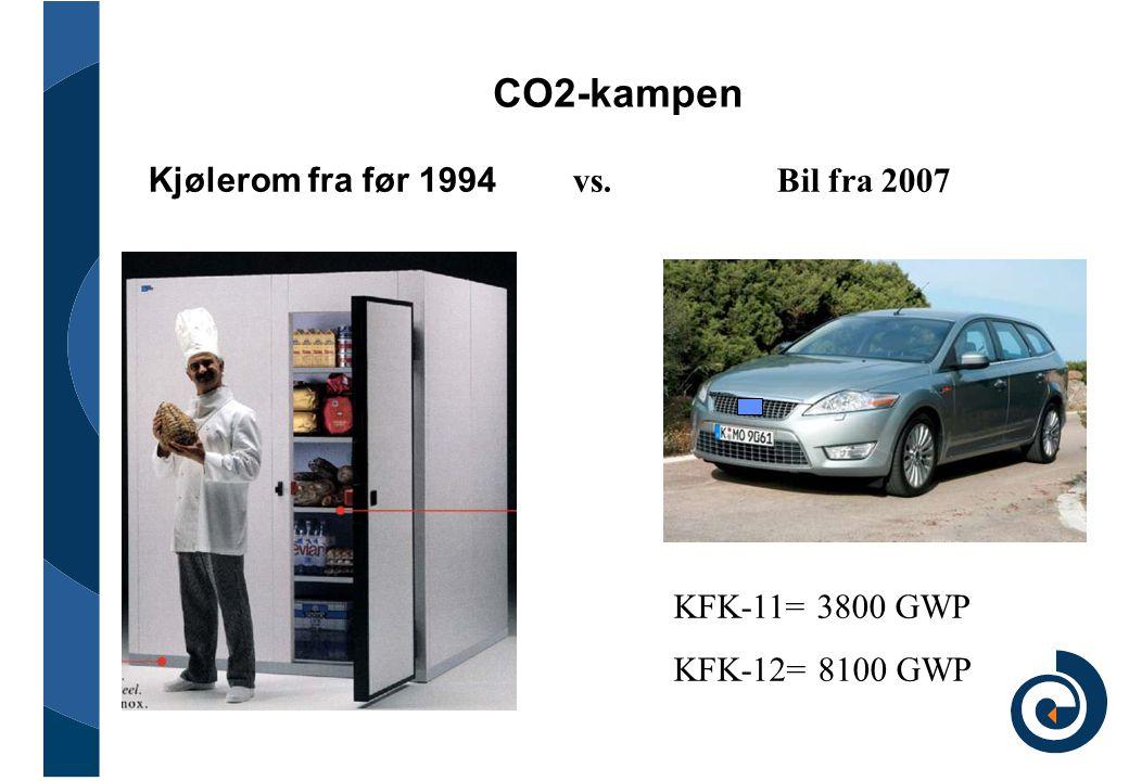 Kjølerom fra før 1994 vs. Bil fra 2007 CO2-kampen KFK-11= 3800 GWP KFK-12= 8100 GWP