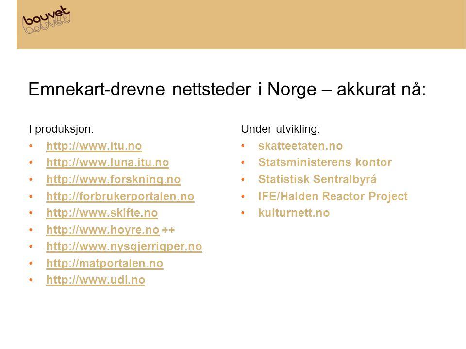 Emnekart-drevne nettsteder i Norge – akkurat nå: I produksjon: •http://www.itu.nohttp://www.itu.no •http://www.luna.itu.nohttp://www.luna.itu.no •http