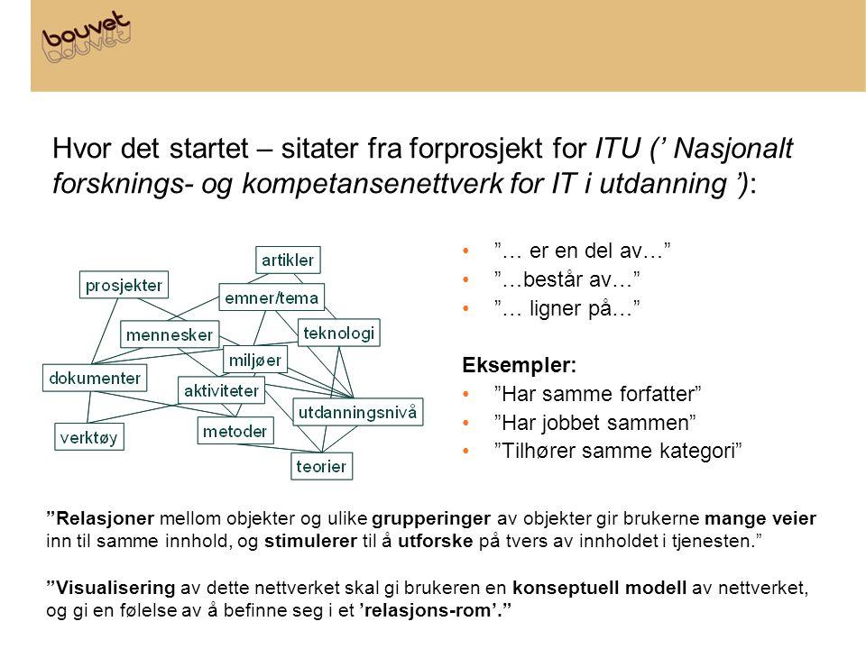 """Hvor det startet – sitater fra forprosjekt for ITU (' Nasjonalt forsknings- og kompetansenettverk for IT i utdanning '): •""""… er en del av…"""" •""""…består"""