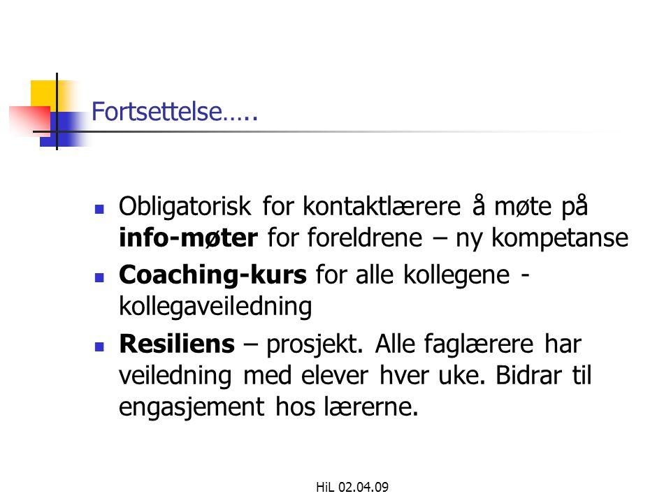 HiL 02.04.09 Fortsettelse…..