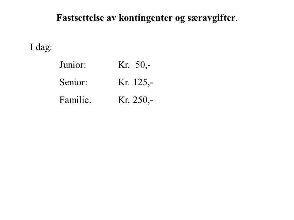 Fastsettelse av kontingenter og særavgifter. I dag: Junior:Kr. 50,- Senior: Kr. 125,- Familie:Kr. 250,-