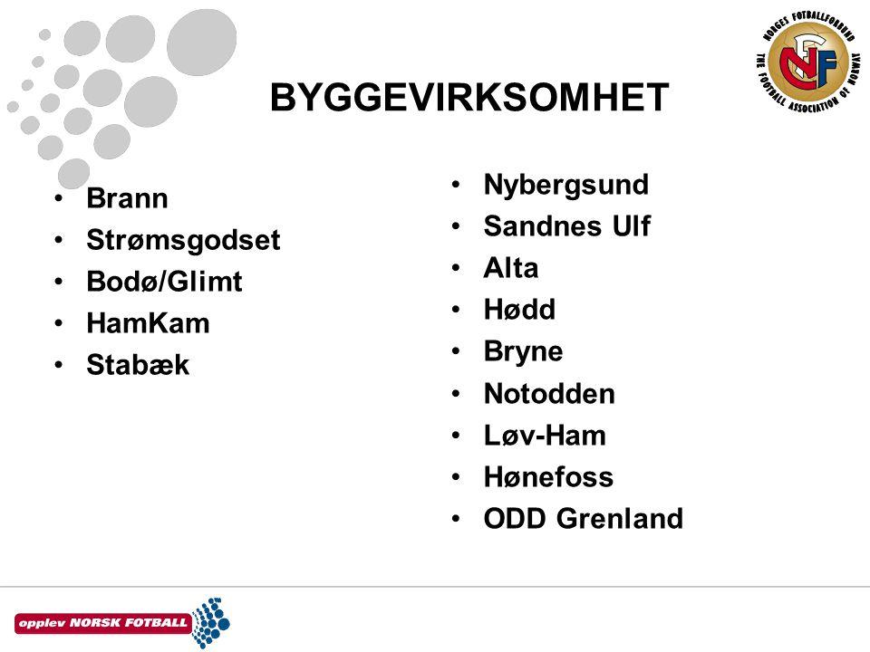 BYGGEVIRKSOMHET •Brann •Strømsgodset •Bodø/Glimt •HamKam •Stabæk •Nybergsund •Sandnes Ulf •Alta •Hødd •Bryne •Notodden •Løv-Ham •Hønefoss •ODD Grenland