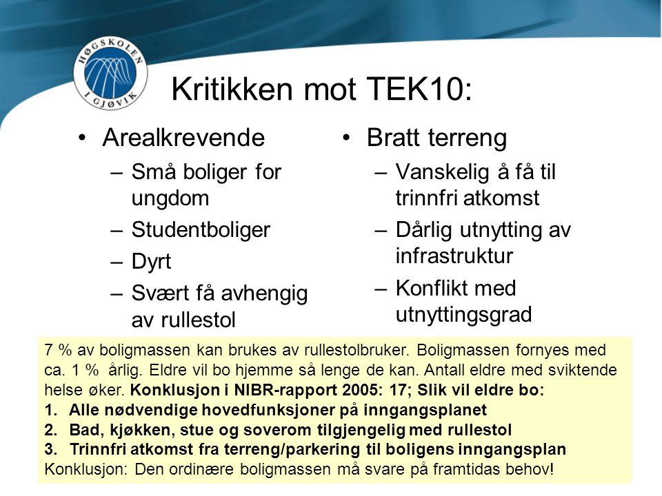 Kritikken mot TEK10: •Arealkrevende –Små boliger for ungdom –Studentboliger –Dyrt –Svært få avhengig av rullestol •Bratt terreng –Vanskelig å få til t
