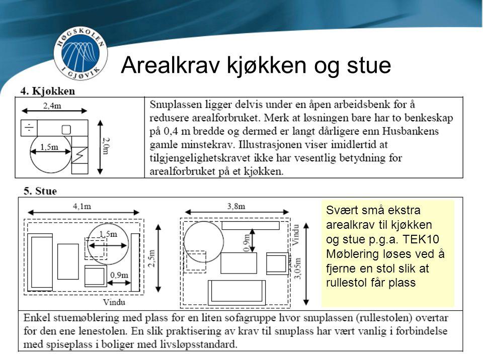 Arealkrav kjøkken og stue Svært små ekstra arealkrav til kjøkken og stue p.g.a. TEK10 Møblering løses ved å fjerne en stol slik at rullestol får plass