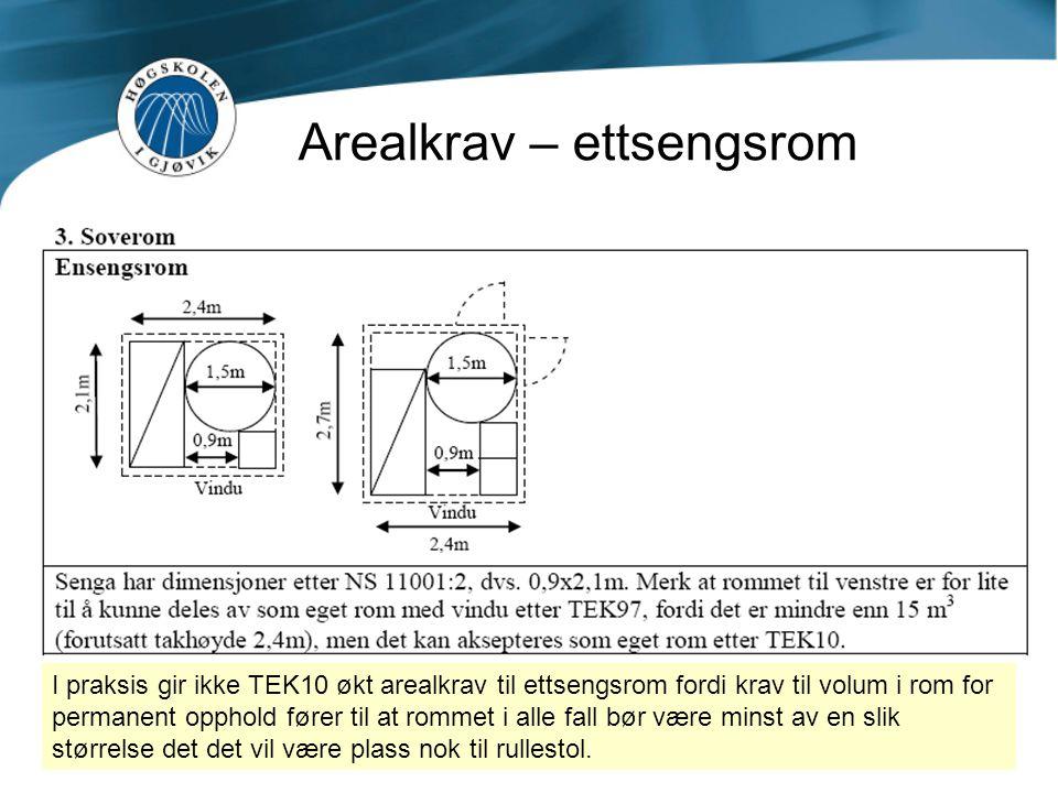 Arealkrav – ettsengsrom I praksis gir ikke TEK10 økt arealkrav til ettsengsrom fordi krav til volum i rom for permanent opphold fører til at rommet i