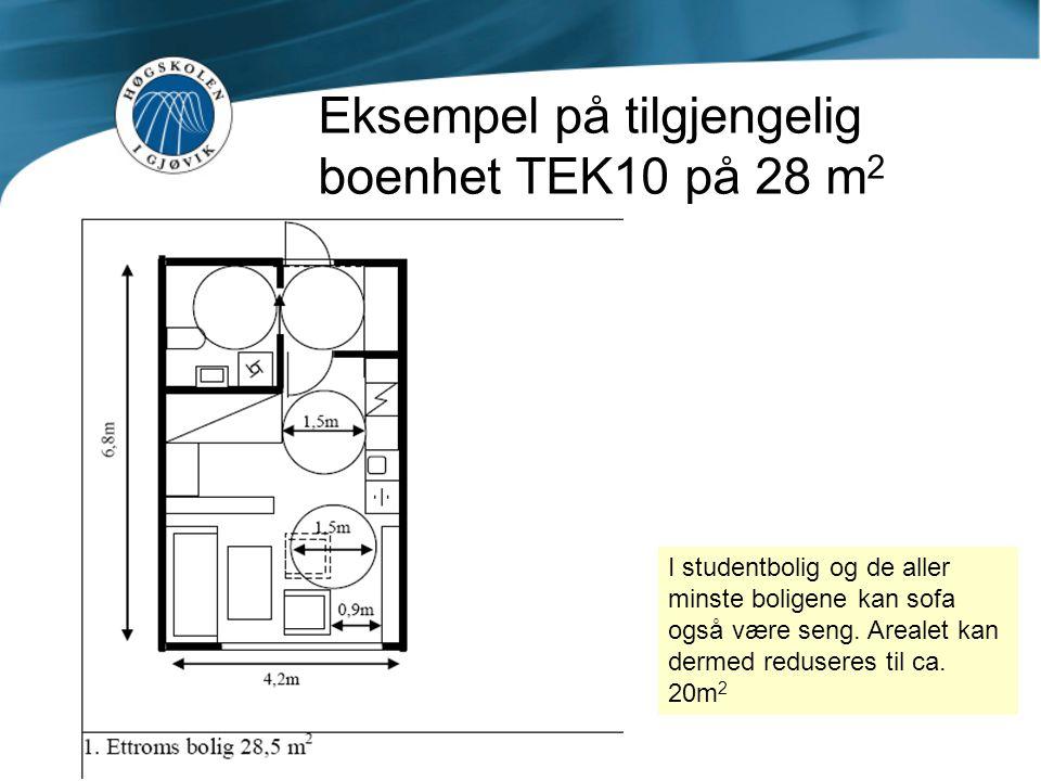 Eksempel på tilgjengelig boenhet TEK10 på 28 m 2 I studentbolig og de aller minste boligene kan sofa også være seng. Arealet kan dermed reduseres til