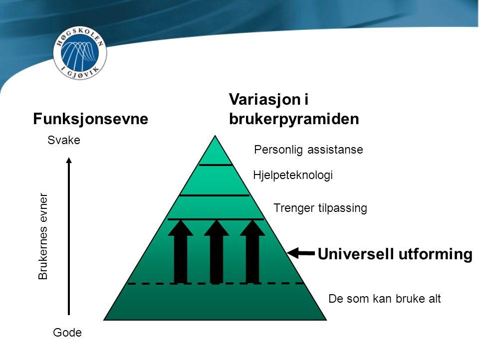 Variasjon i Funksjonsevne brukerpyramiden Brukernes evner Gode Svake Trenger tilpassing Hjelpeteknologi De som kan bruke alt Universell utforming Pers