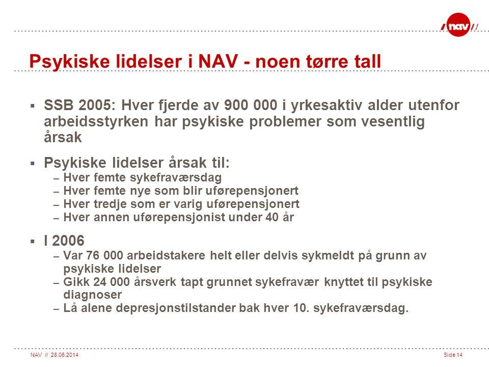 NAV // 28.06.2014Side 14 Psykiske lidelser i NAV - noen tørre tall  SSB 2005: Hver fjerde av 900 000 i yrkesaktiv alder utenfor arbeidsstyrken har ps