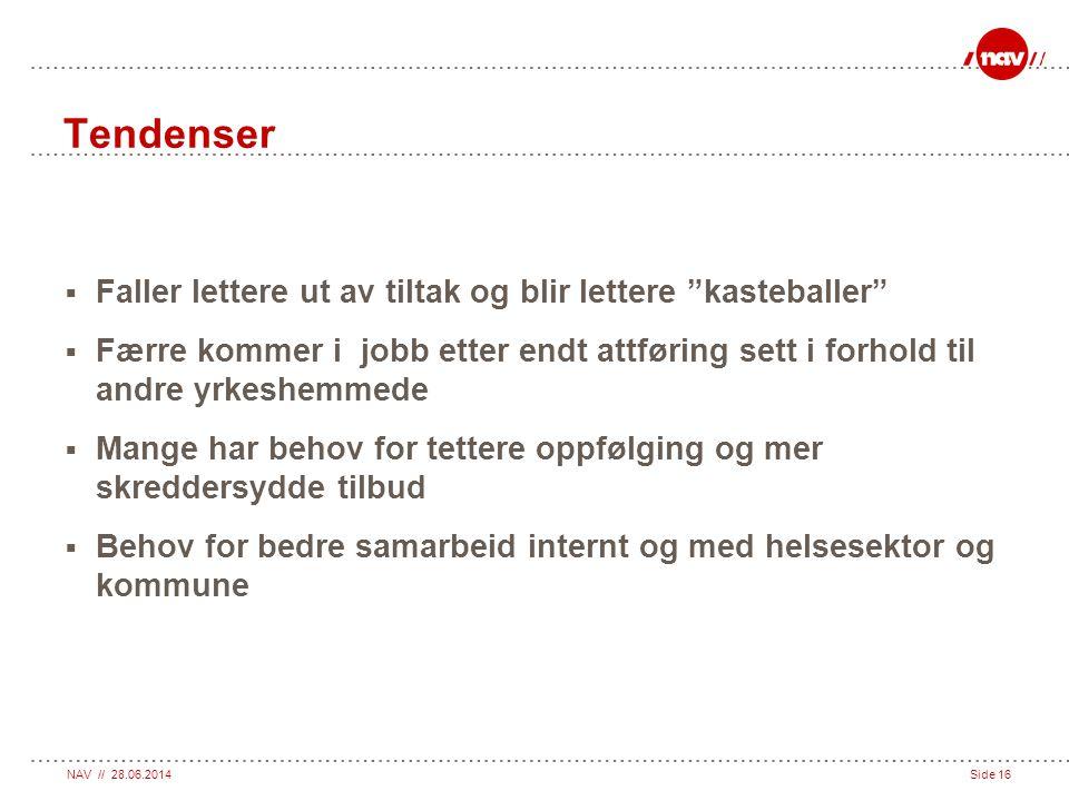 """NAV // 28.06.2014Side 16 Tendenser  Faller lettere ut av tiltak og blir lettere """"kasteballer""""  Færre kommer i jobb etter endt attføring sett i forho"""