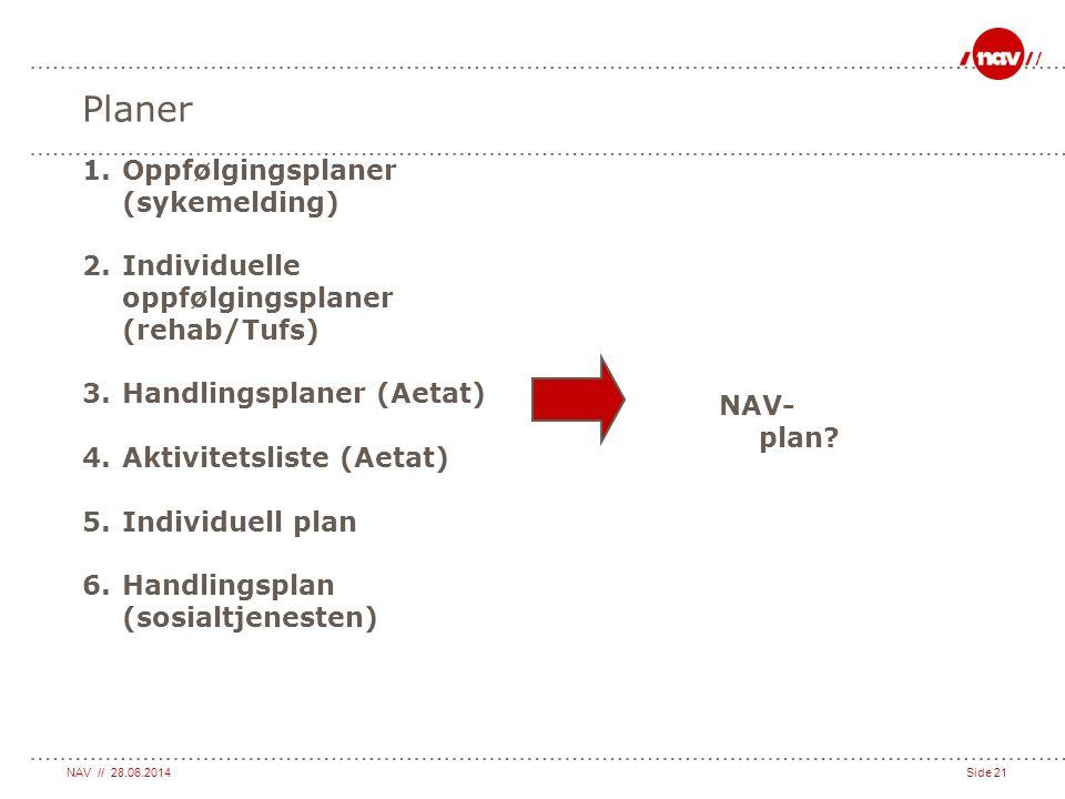 NAV // 28.06.2014Side 21 Planer 1.Oppfølgingsplaner (sykemelding) 2.Individuelle oppfølgingsplaner (rehab/Tufs) 3.Handlingsplaner (Aetat) 4.Aktivitets