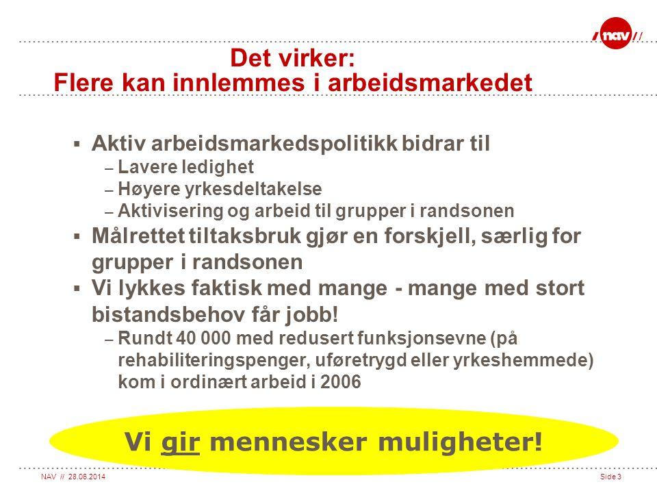 NAV // 28.06.2014Side 3 Det virker: Flere kan innlemmes i arbeidsmarkedet  Aktiv arbeidsmarkedspolitikk bidrar til – Lavere ledighet – Høyere yrkesde