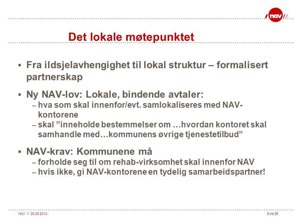 NAV // 28.06.2014Side 35 Det lokale møtepunktet  Fra ildsjelavhengighet til lokal struktur – formalisert partnerskap  Ny NAV-lov: Lokale, bindende a