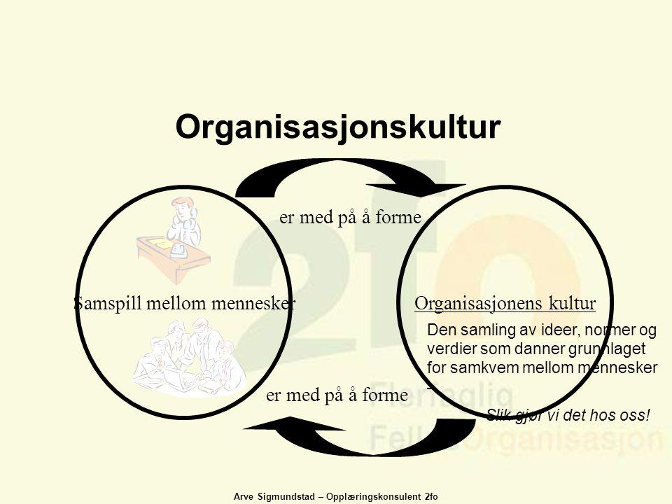 Arve Sigmundstad – Opplæringskonsulent 2fo Organisasjonskultur Organisasjonens kulturSamspill mellom mennesker er med på å forme Den samling av ideer,
