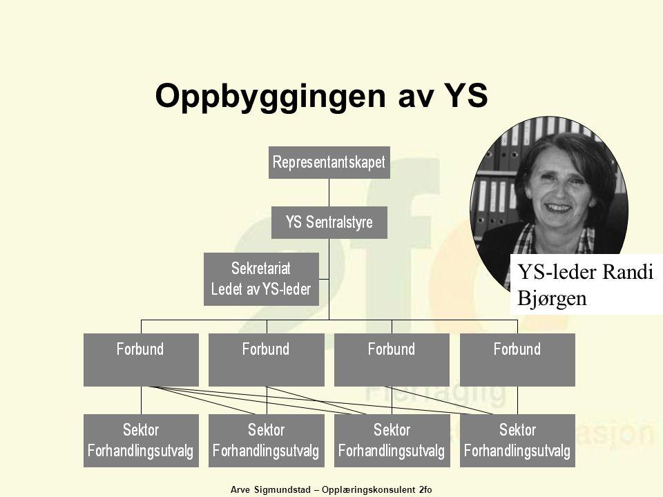 Arve Sigmundstad – Opplæringskonsulent 2fo Oppbyggingen av YS YS-leder Randi Bjørgen