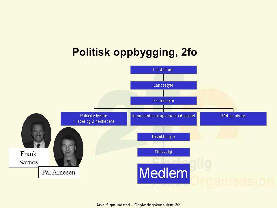 Arve Sigmundstad – Opplæringskonsulent 2fo Politisk oppbygging, 2fo Frank Sarnes Pål Arnesen