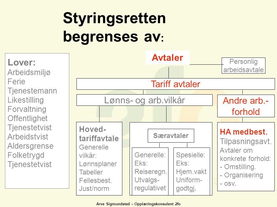 Arve Sigmundstad – Opplæringskonsulent 2fo Styringsretten begrenses av : Lover: Arbeidsmiljø Ferie Tjenestemann Likestilling Forvaltning Offentlighet