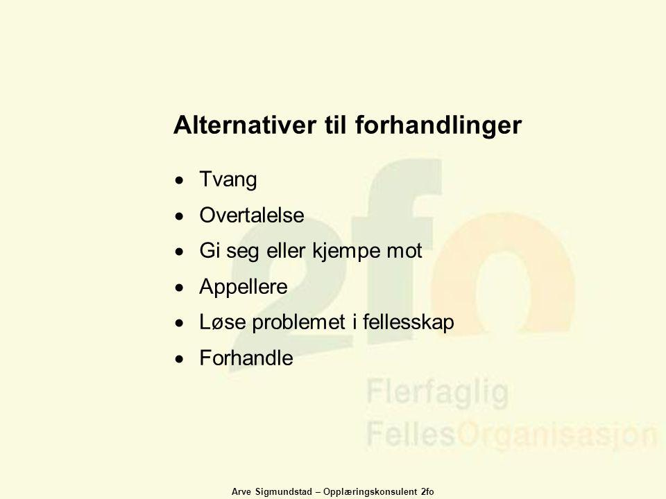 Arve Sigmundstad – Opplæringskonsulent 2fo Alternativer til forhandlinger  Tvang  Overtalelse  Gi seg eller kjempe mot  Appellere  Løse problemet