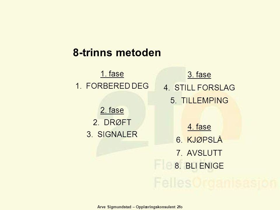 Arve Sigmundstad – Opplæringskonsulent 2fo 8-trinns metoden 1. fase 1. FORBERED DEG 2. fase 2. DRØFT 3. SIGNALER 3. fase 4. STILL FORSLAG 5. TILLEMPIN