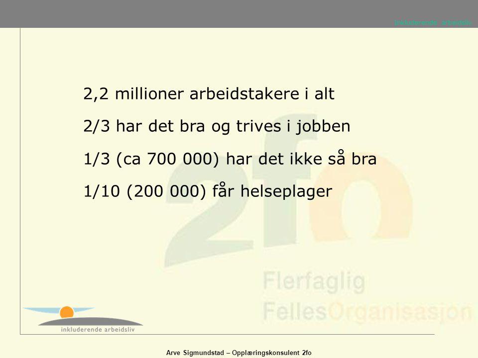 Arve Sigmundstad – Opplæringskonsulent 2fo Landsorganisasjonen i Norge 2,2 millioner arbeidstakere i alt 2/3 har det bra og trives i jobben 1/3 (ca 70