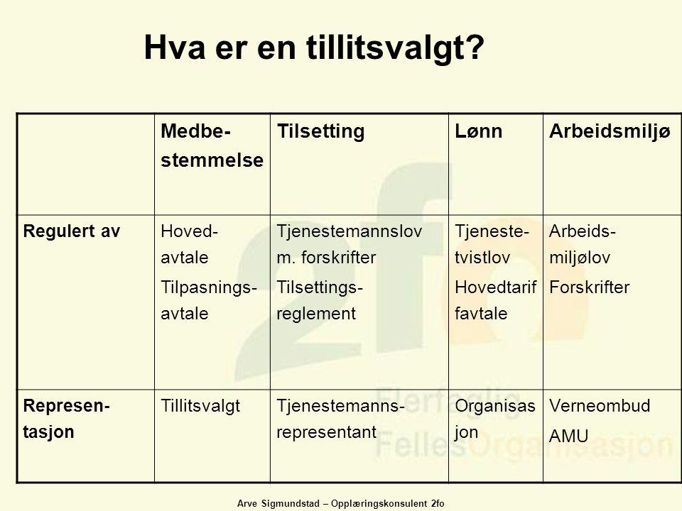 Arve Sigmundstad – Opplæringskonsulent 2fo Hva er en tillitsvalgt? Medbe- stemmelse TilsettingLønnArbeidsmiljø Regulert av Hoved- avtale Tilpasnings-