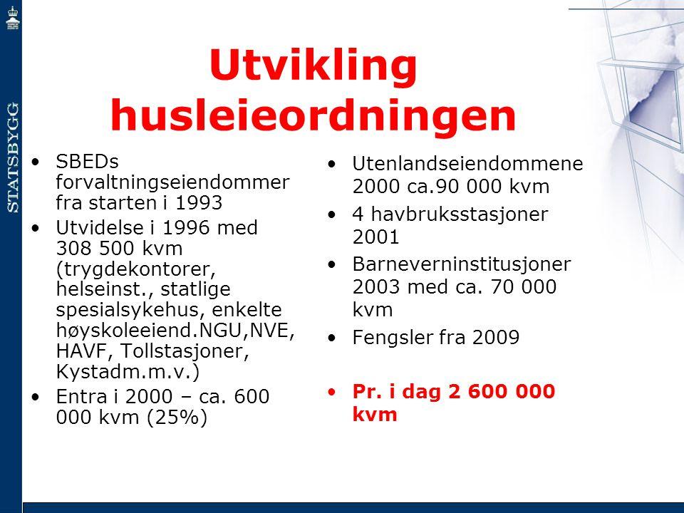 Utvikling husleieordningen •SBEDs forvaltningseiendommer fra starten i 1993 •Utvidelse i 1996 med 308 500 kvm (trygdekontorer, helseinst., statlige sp