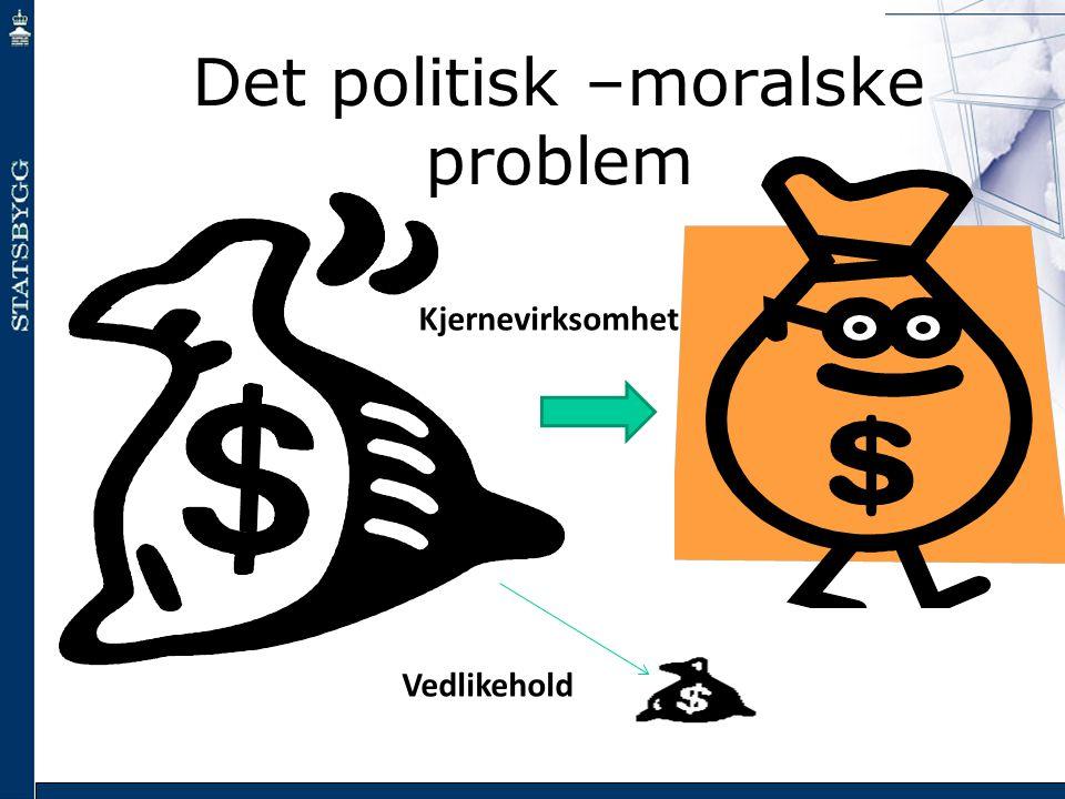 Det politisk –moralske problem Kjernevirksomhet Vedlikehold