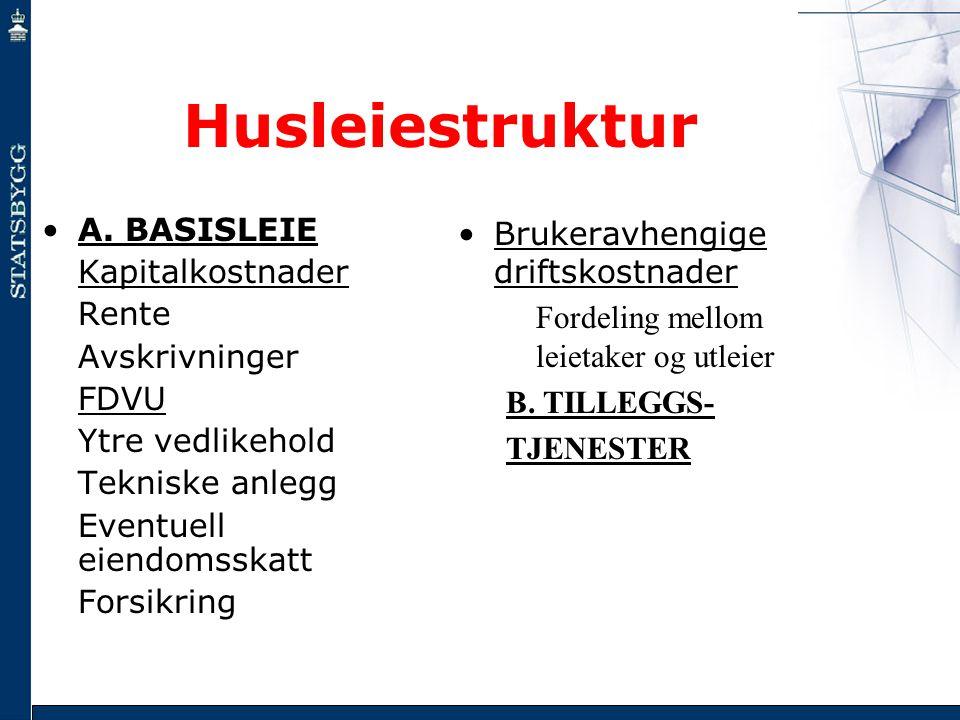 Husleiestruktur •A. BASISLEIE Kapitalkostnader Rente Avskrivninger FDVU Ytre vedlikehold Tekniske anlegg Eventuell eiendomsskatt Forsikring •Brukeravh
