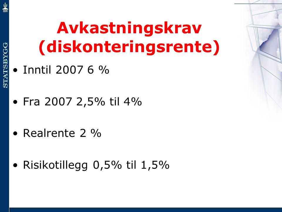 Avkastningskrav (diskonteringsrente) •Inntil 2007 6 % •Fra 2007 2,5% til 4% •Realrente 2 % •Risikotillegg 0,5% til 1,5%