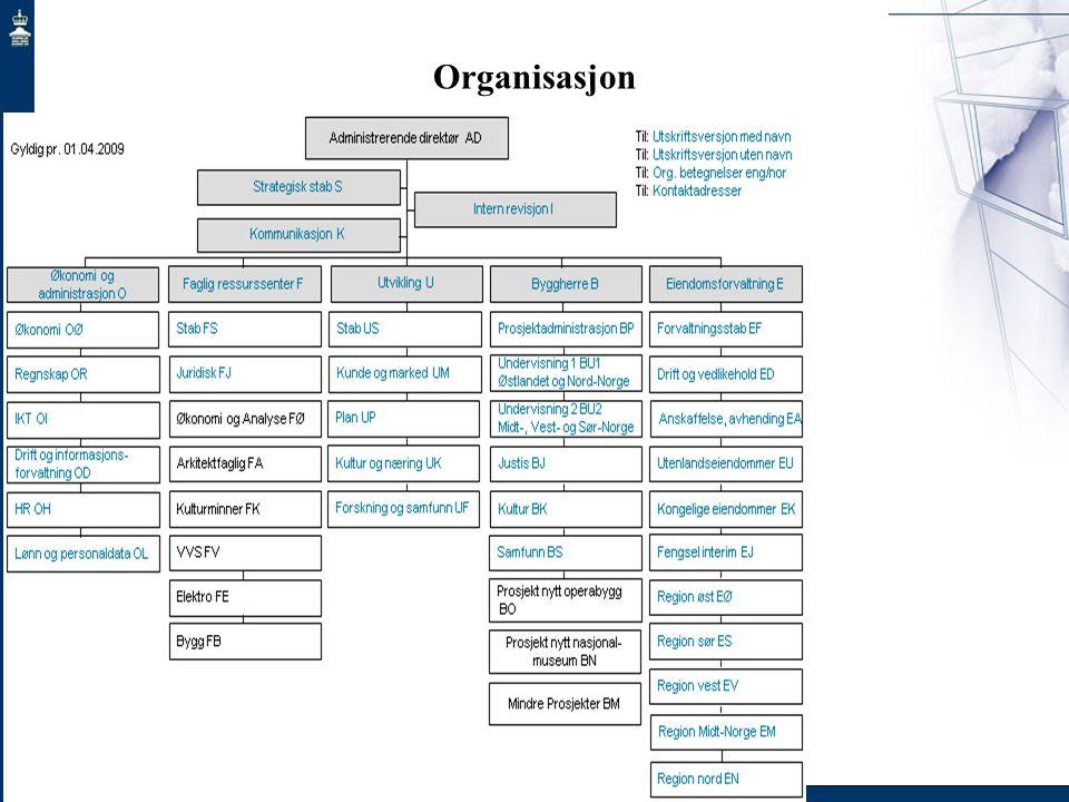 Leiefastsettelse •For nybygg på grunnlag av egen modell •For andre bygg(fra starten i 1993 og senere utvidelser av ordningen) en kombinasjon av gjengs leie og markedsleie