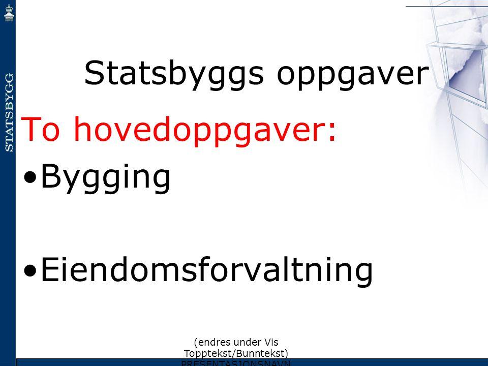 Statsbyggs oppgaver To hovedoppgaver: •Bygging •Eiendomsforvaltning (endres under Vis Topptekst/Bunntekst) PRESENTASJONSNAVN