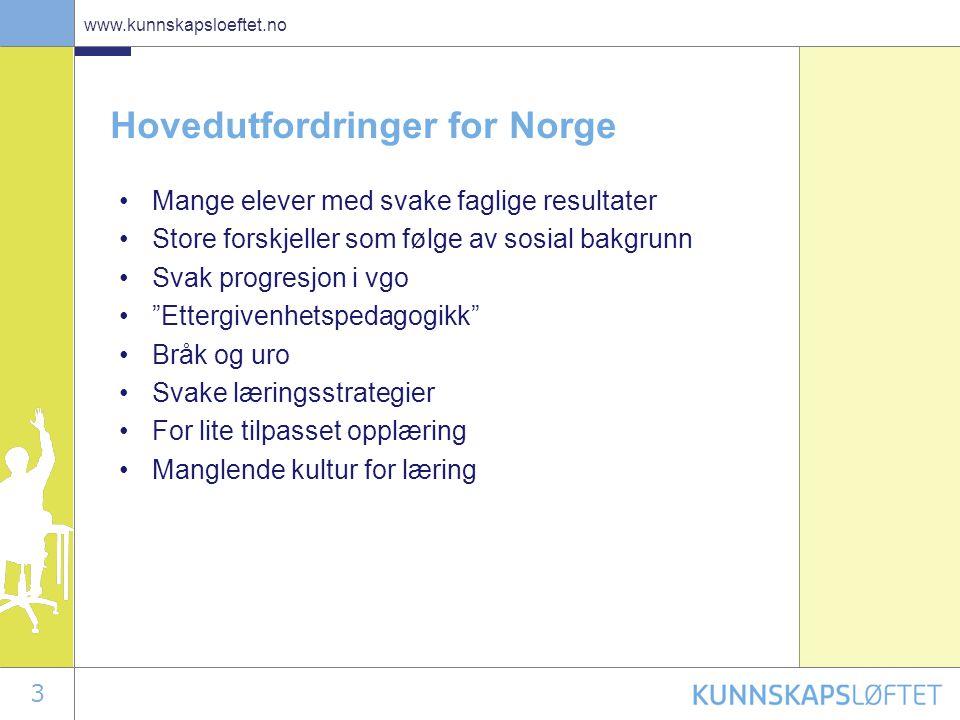 3 www.kunnskapsloeftet.no Hovedutfordringer for Norge •Mange elever med svake faglige resultater •Store forskjeller som følge av sosial bakgrunn •Svak