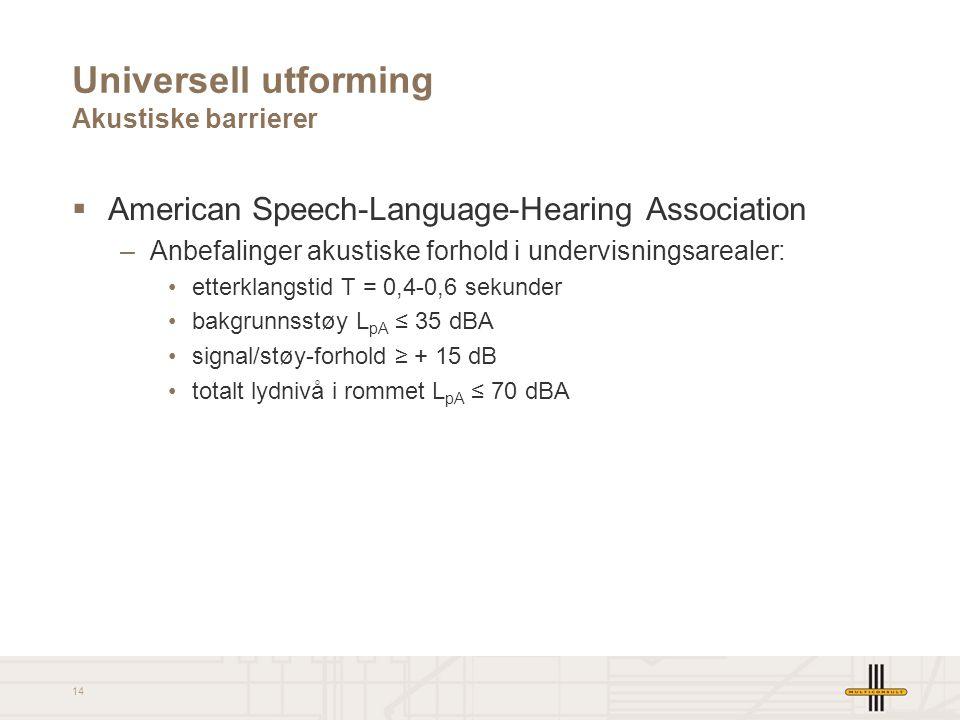 14 Universell utforming Akustiske barrierer  American Speech-Language-Hearing Association –Anbefalinger akustiske forhold i undervisningsarealer: •et