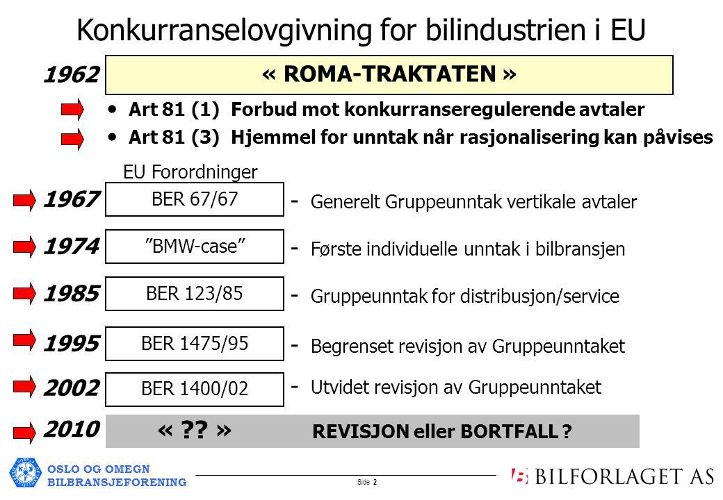 OSLO OG OMEGN BILBRANSJEFORENING Side 2 Konkurranselovgivning for bilindustrien i EU « ROMA-TRAKTATEN » 1962 • Art 81 (1) Forbud mot konkurranseregulerende avtaler • Art 81 (3) Hjemmel for unntak når rasjonalisering kan påvises BER 67/67 1967 - Generelt Gruppeunntak vertikale avtaler BMW-case 1974 - Første individuelle unntak i bilbransjen BER 123/85 1985 - Gruppeunntak for distribusjon/service BER 1475/95 1995 - Begrenset revisjon av Gruppeunntaket 2002 EU Forordninger « ?.