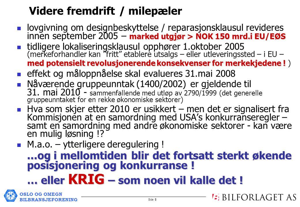 OSLO OG OMEGN BILBRANSJEFORENING Side 8 Videre fremdrift / milepæler marked utgjør > NOK 150 mrd.i EU/EØS  lovgivning om designbeskyttelse / reparasjonsklausul revideres innen september 2005 – marked utgjør > NOK 150 mrd.i EU/EØS med potensielt revolusjonerende konsekvenser for merkekjedene .