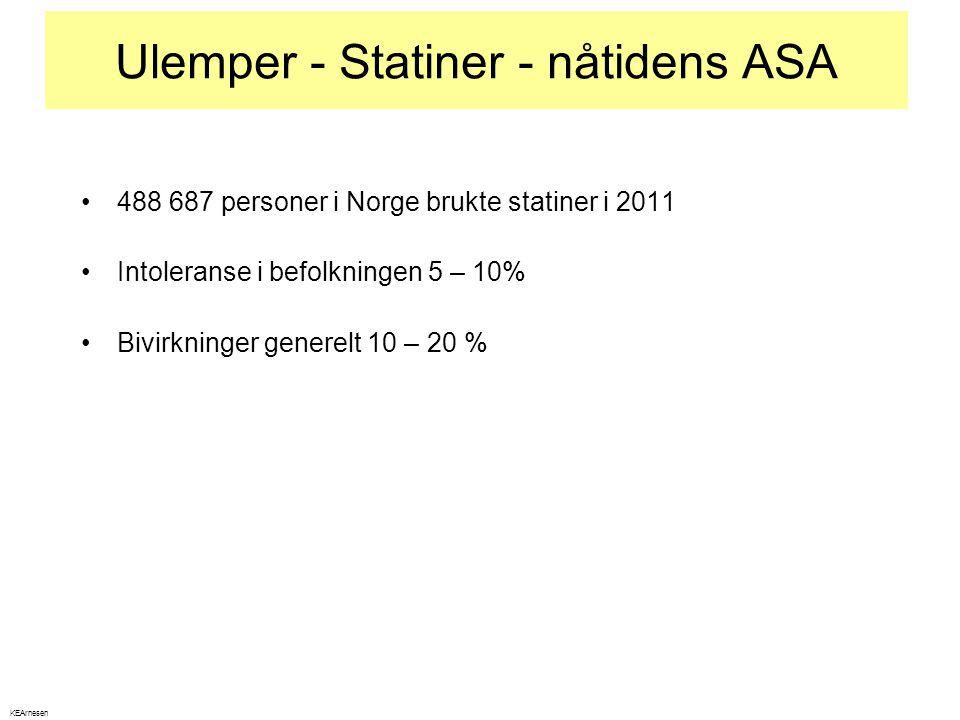 Ulemper - Statiner - nåtidens ASA •488 687 personer i Norge brukte statiner i 2011 •Intoleranse i befolkningen 5 – 10% •Bivirkninger generelt 10 – 20